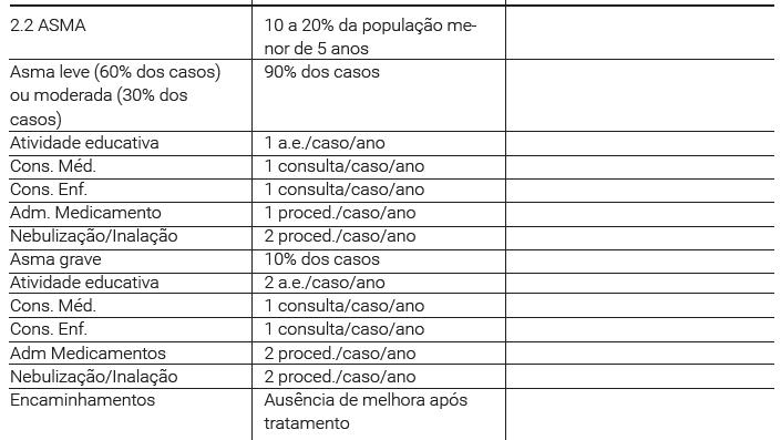 Tabela 02b