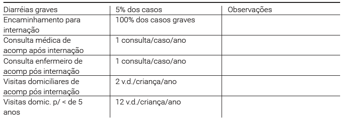 Tabela 02c