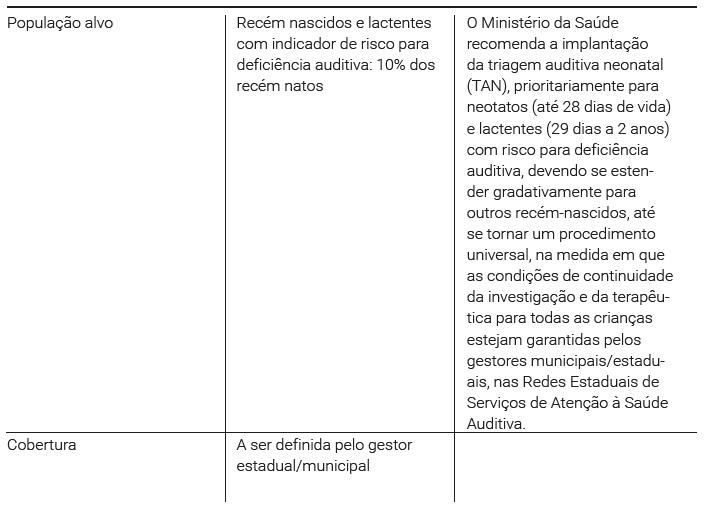Tabela 04