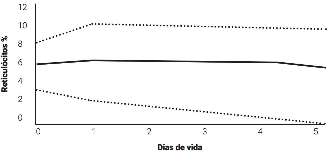 grafico-pg-211B