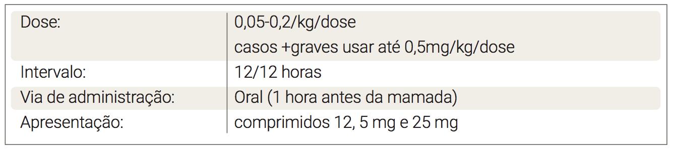 tabela-pg-197A