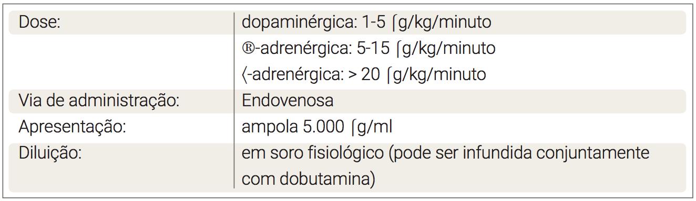 tabela-pg-197D