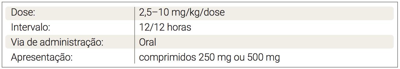 tabela-pg-198F