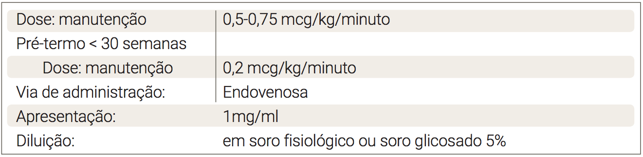 tabela-pg-199A