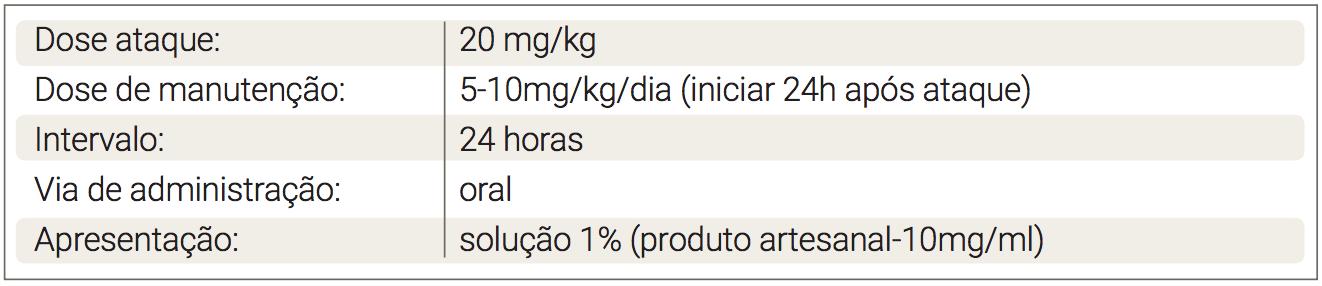 tabela-pg-200A