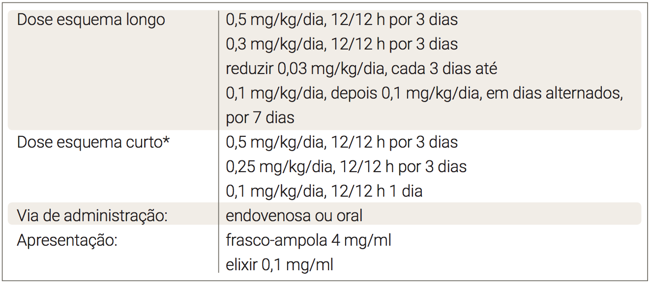 tabela-pg-200C