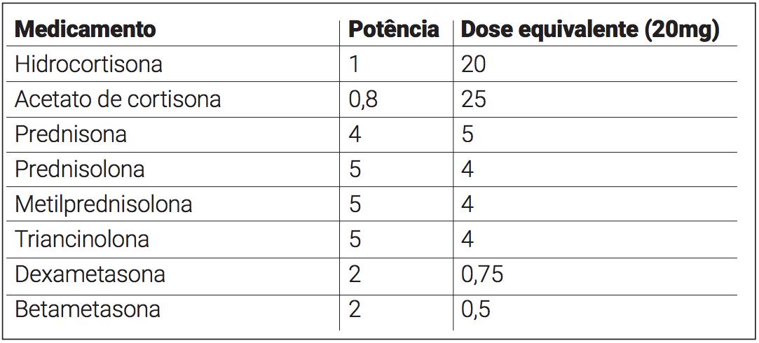 tabela-pg-200E