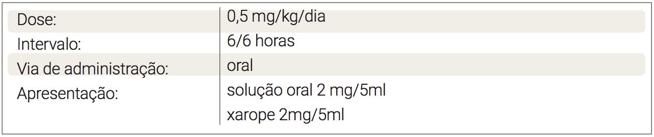 tabela-pg-201B