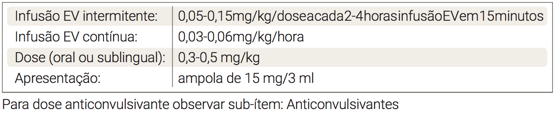 tabela-pg-202B