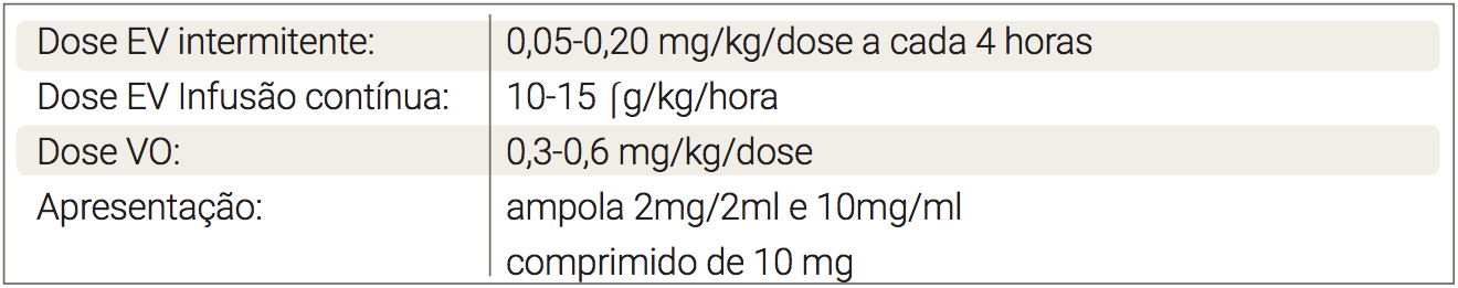 tabela-pg-202C