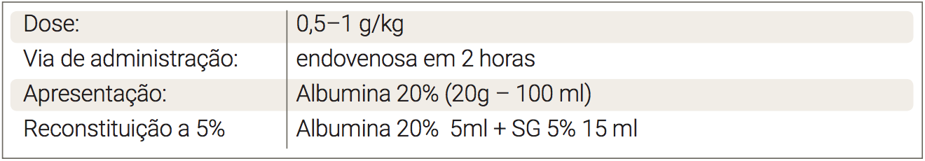 tabela-pg-204D