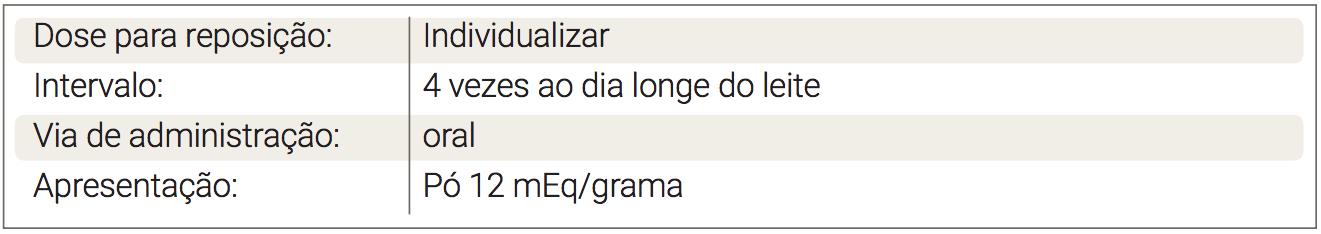 tabela-pg-204E