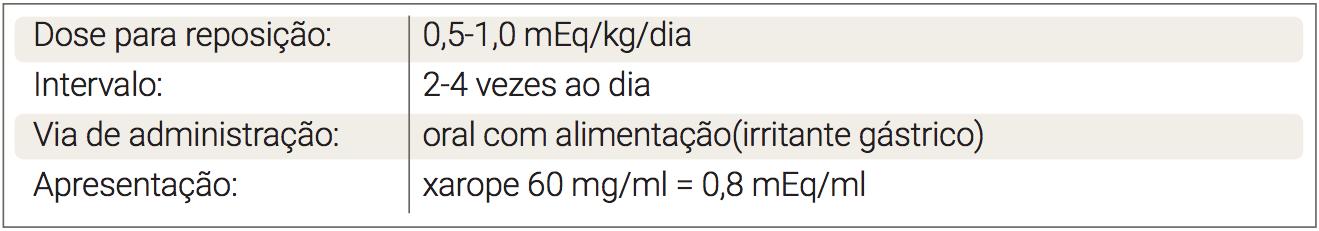 tabela-pg-205A
