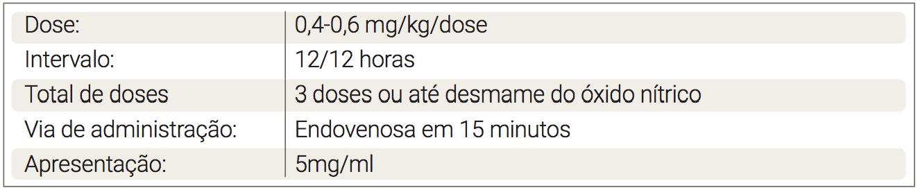 tabela-pg-205B
