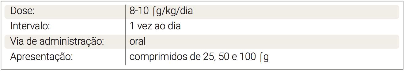 tabela-pg-205F