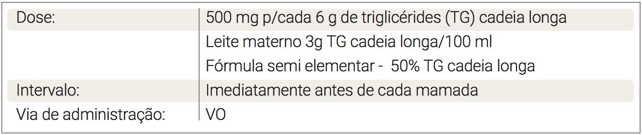 tabela-pg-206A
