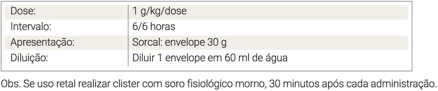 tabela-pg-206D