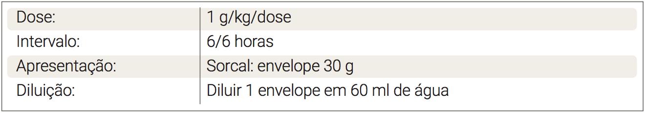 tabela-pg-206E