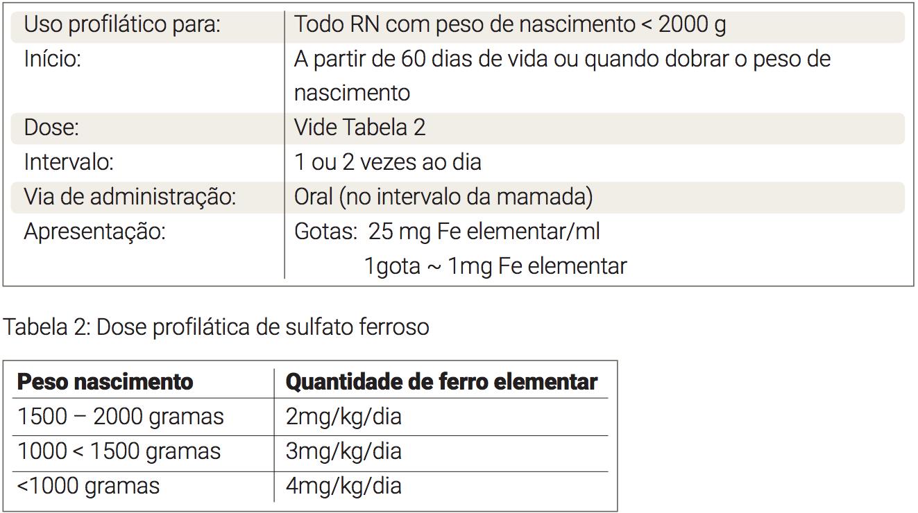 tabela-pg-207A