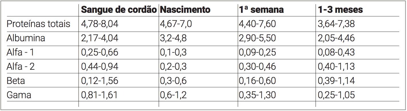 tabela-pg-208A