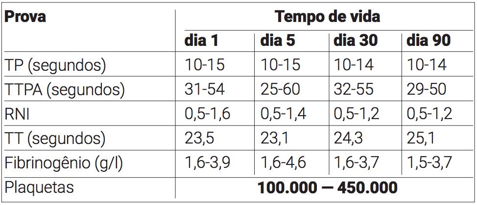 tabela-pg-216A