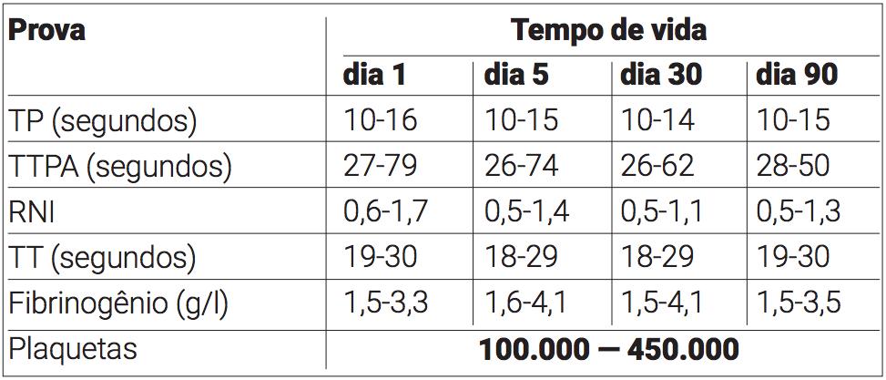 tabela-pg-216B