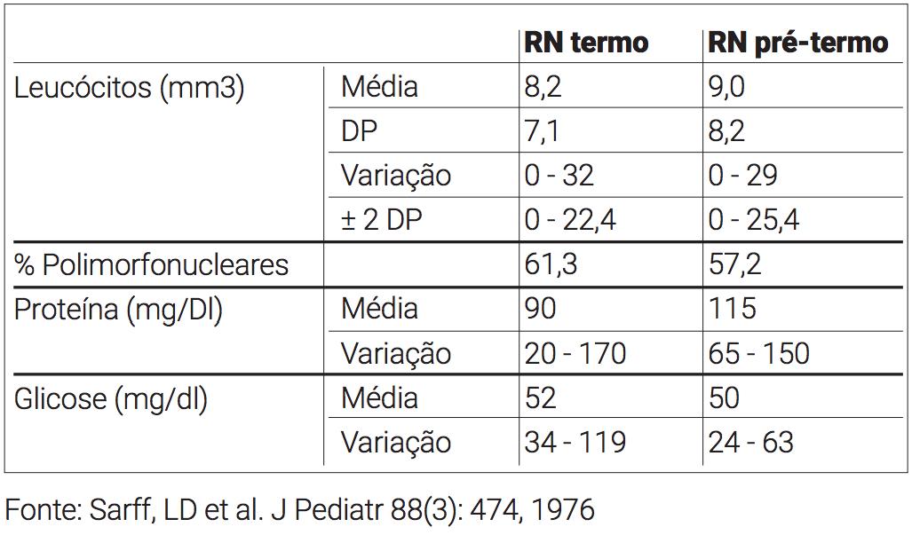 tabela-pg-217A