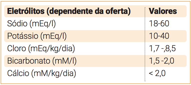 tabela-pg-217B