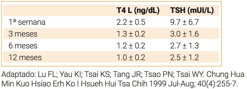 tabela-pg-218A