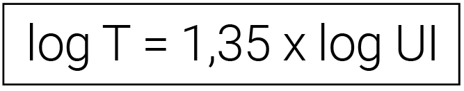 tabela-pg-230A