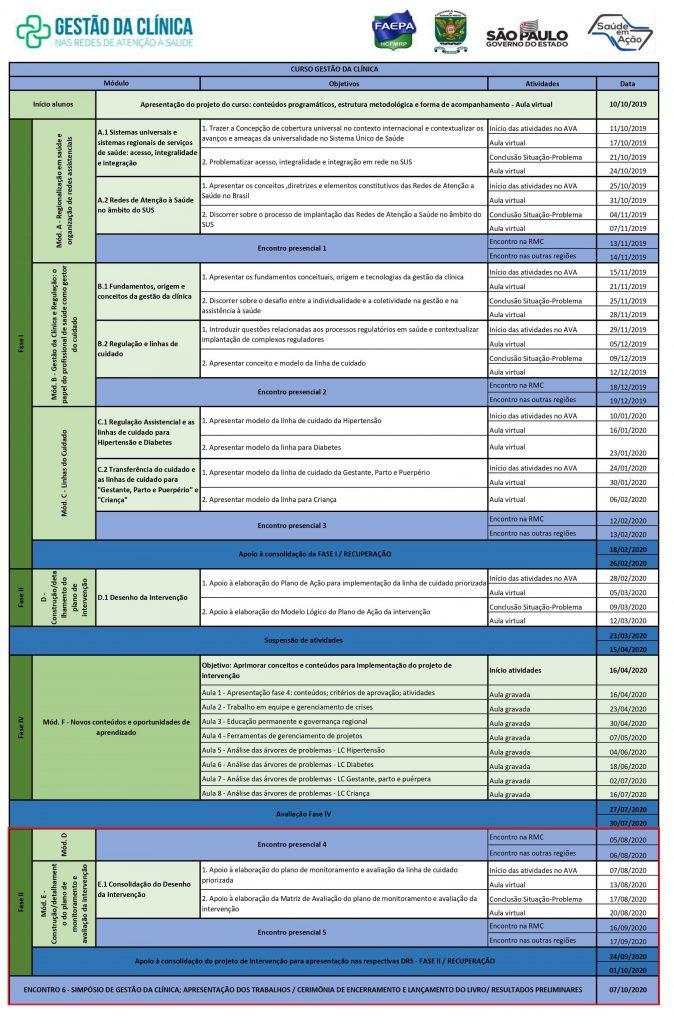 Cronograma do curso